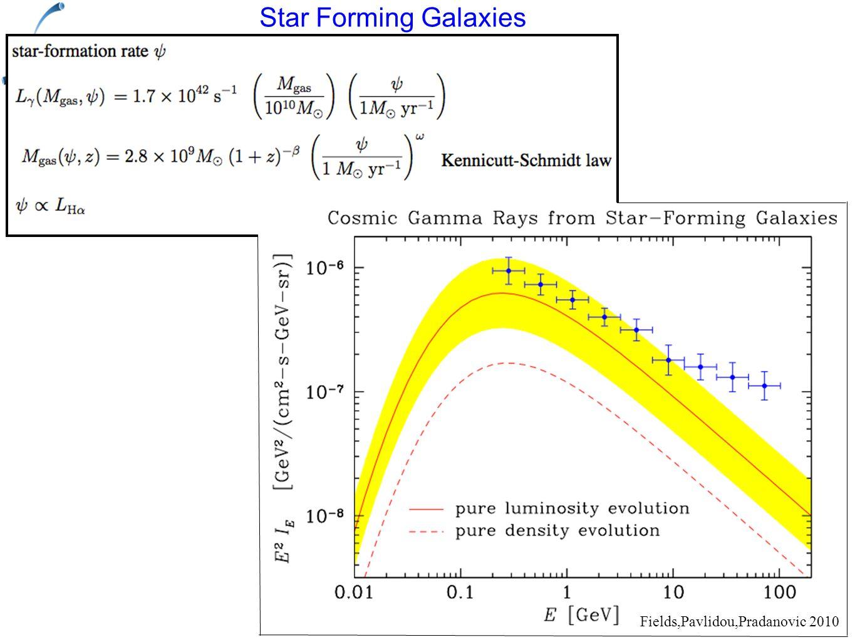 Star Forming Galaxies Fields,Pavlidou,Pradanovic 2010