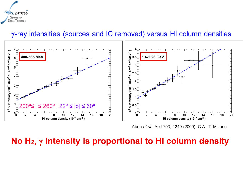 Abdo et al., ApJ 703, 1249 (2009), C.A.: T.