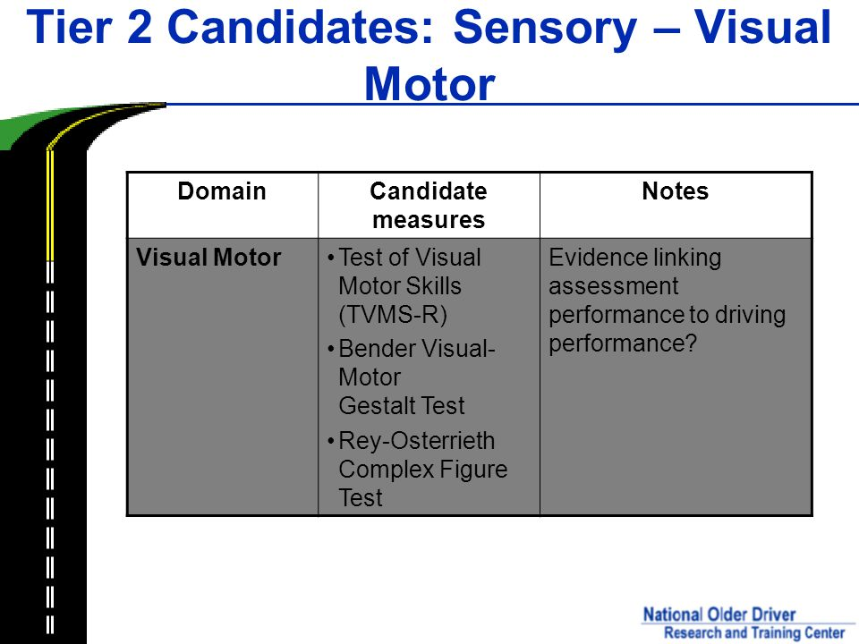 Tier 2 Candidates: Sensory – Visual Motor DomainCandidate measures Notes Visual MotorTest of Visual Motor Skills (TVMS-R) Bender Visual- Motor Gestalt Test Rey-Osterrieth Complex Figure Test Evidence linking assessment performance to driving performance?