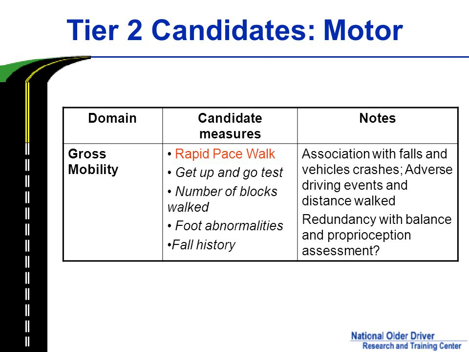 Tier 2 Candidates: Motor DomainCandidate measures Notes Gross Mobility Rapid Pace Walk Get up and go test Number of blocks walked Foot abnormalities Fall history Association with falls and vehicles crashes; Adverse driving events and distance walked Redundancy with balance and proprioception assessment
