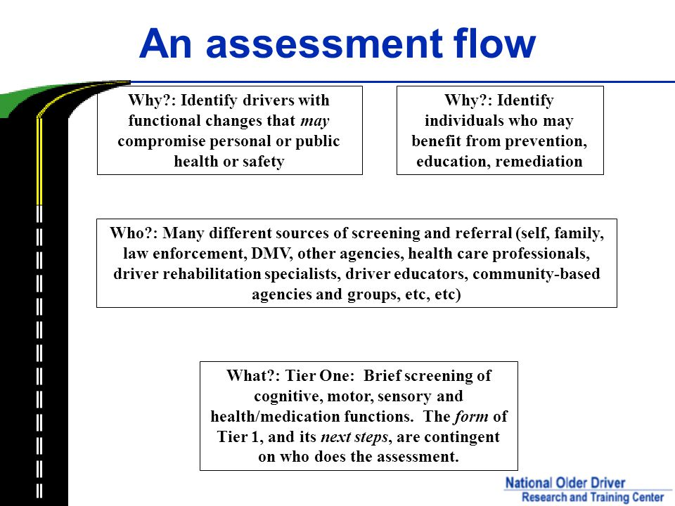 An assessment flow Why?: Identify drivers with functional changes that may compromise personal or public health or safety Why?: Identify individuals who may benefit from prevention, education, remediation Who?: Many different sources of screening and referral (self, family, law enforcement, DMV, other agencies, health care professionals, driver rehabilitation specialists, driver educators, community-based agencies and groups, etc, etc) What?: Tier One: Brief screening of cognitive, motor, sensory and health/medication functions.