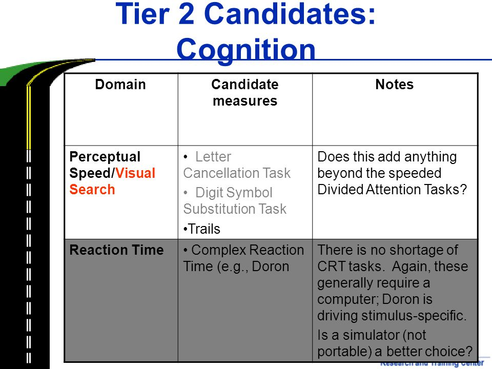 Tier 2 Candidates: Cognition DomainCandidate measures Notes Perceptual Speed/Visual Search Letter Cancellation Task Digit Symbol Substitution Task Trails Does this add anything beyond the speeded Divided Attention Tasks.
