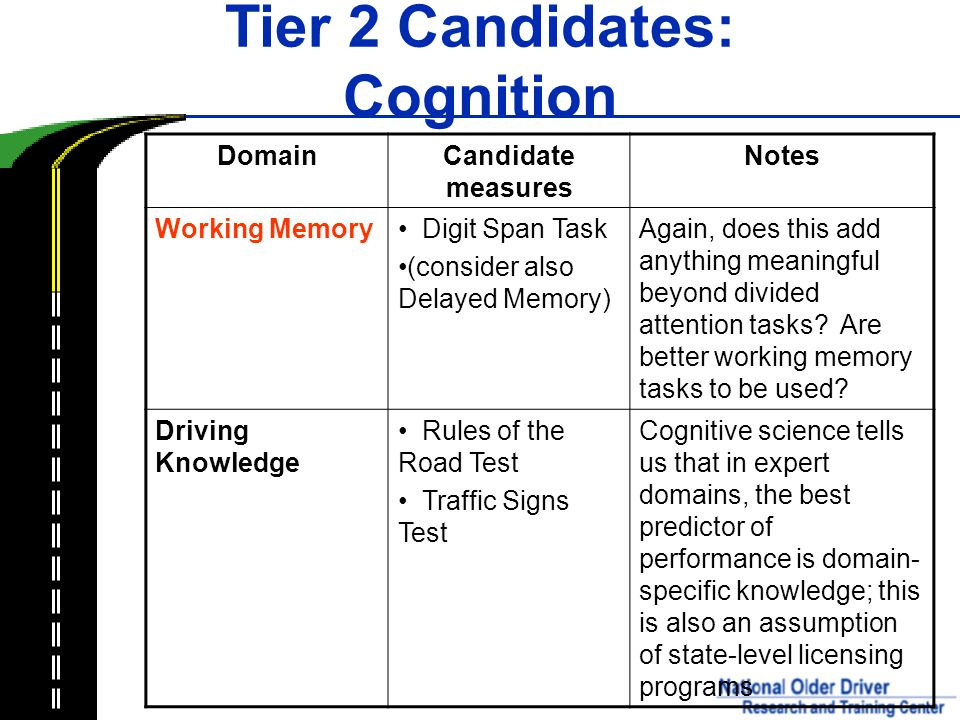 Tier 2 Candidates: Cognition DomainCandidate measures Notes Working Memory Digit Span Task (consider also Delayed Memory) Again, does this add anything meaningful beyond divided attention tasks.
