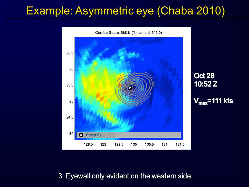 Example: Asymmetric eye (Chaba 2010) 3. Eyewall only evident on the western side Center-fix