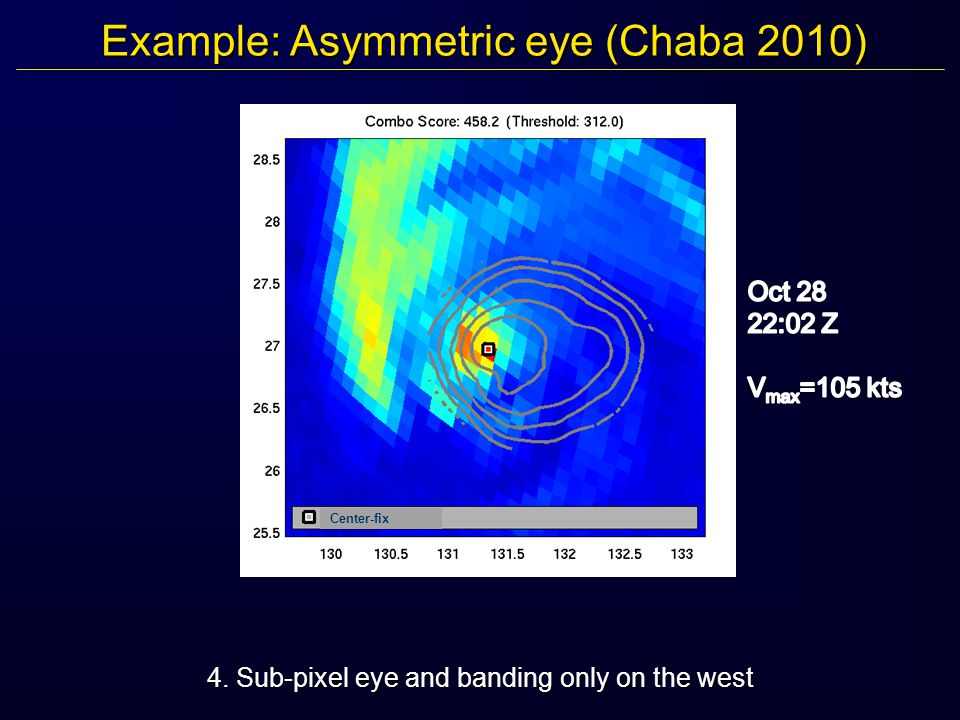 Example: Asymmetric eye (Chaba 2010) 4. Sub-pixel eye and banding only on the west Center-fix