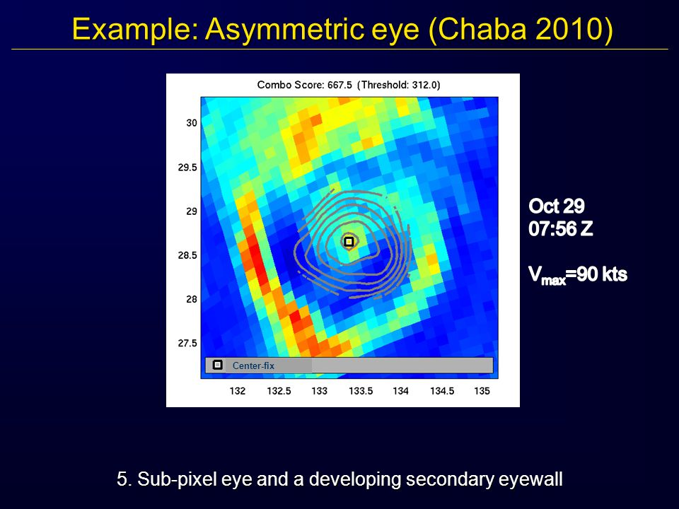 Example: Asymmetric eye (Chaba 2010) 5. Sub-pixel eye and a developing secondary eyewall Center-fix