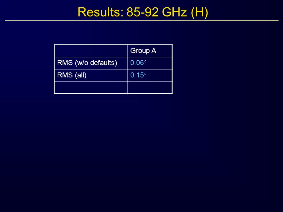 Results: 85-92 GHz (H) Group A RMS (w/o defaults) 0.06  RMS (all) 0.15 