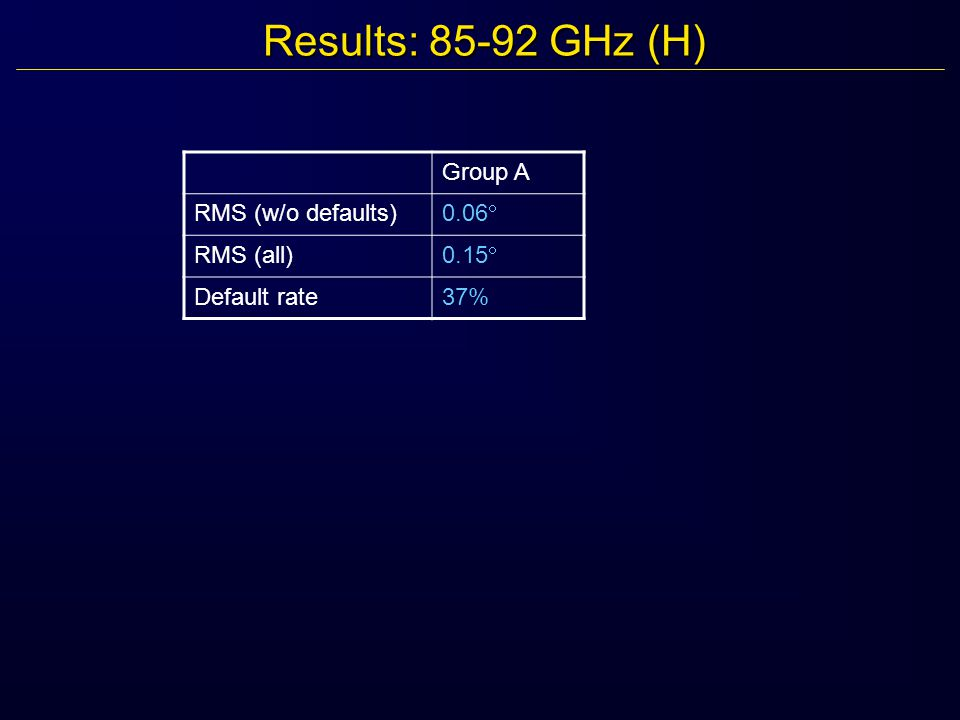 Results: 85-92 GHz (H) Group A RMS (w/o defaults) 0.06  RMS (all) 0.15  Default rate37%