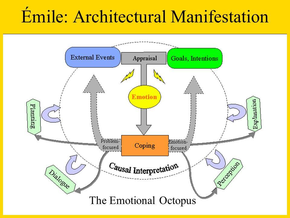Émile: Architectural Manifestation The Emotional Octopus