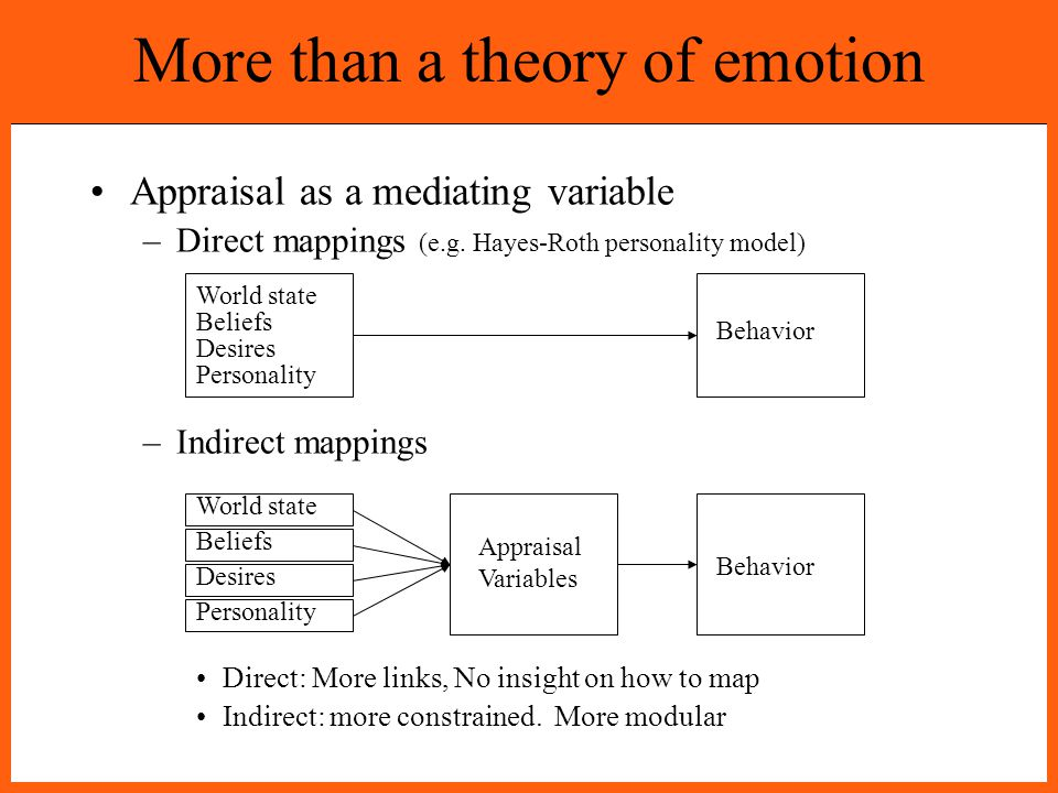 Appraisal as a mediating variable –Direct mappings (e.g. Hayes-Roth personality model) –Indirect mappings Direct: More links, No insight on how to map