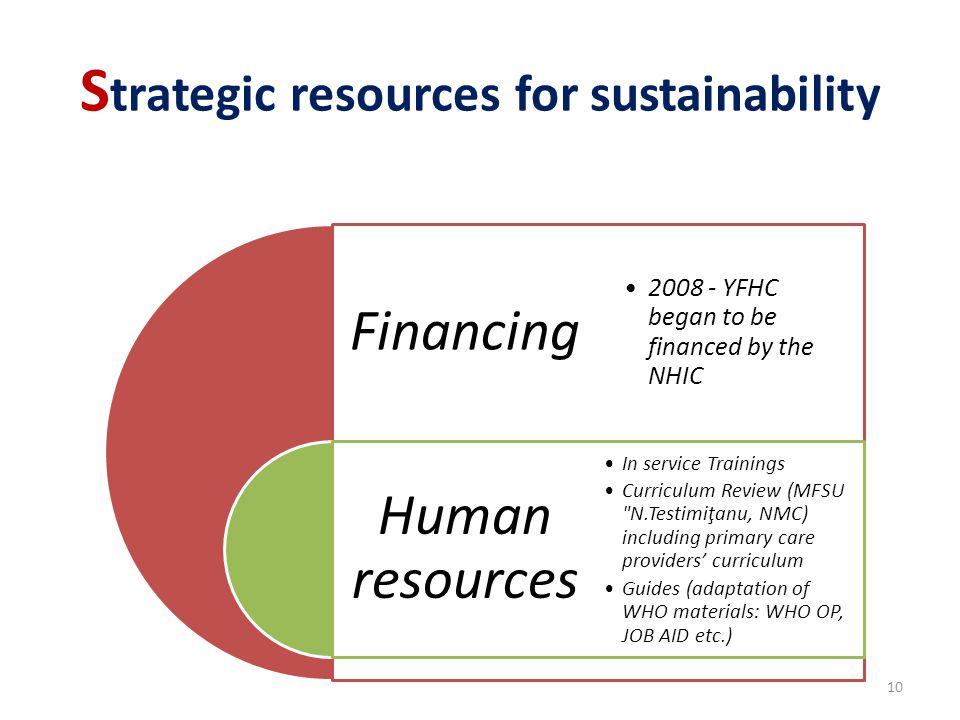 S trategic resources for sustainability Financing Human resources 2008 - YFHC began to be financed by the NHIC In service Trainings Curriculum Review (MFSU N.Testimiţanu, NMC) including primary care providers' curriculum Guides (adaptation of WHO materials: WHO OP, JOB AID etc.) 10