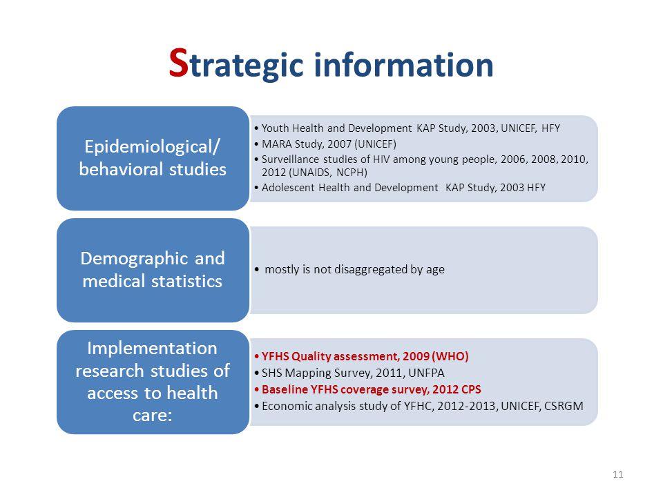 S trategic information Youth Health and Development KAP Study, 2003, UNICEF, HFY MARA Study, 2007 (UNICEF) Surveillance studies of HIV among young peo