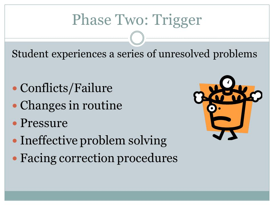 Phase Two: Trigger Student experiences a series of unresolved problems Conflicts/Failure Changes in routine Pressure Ineffective problem solving Facin