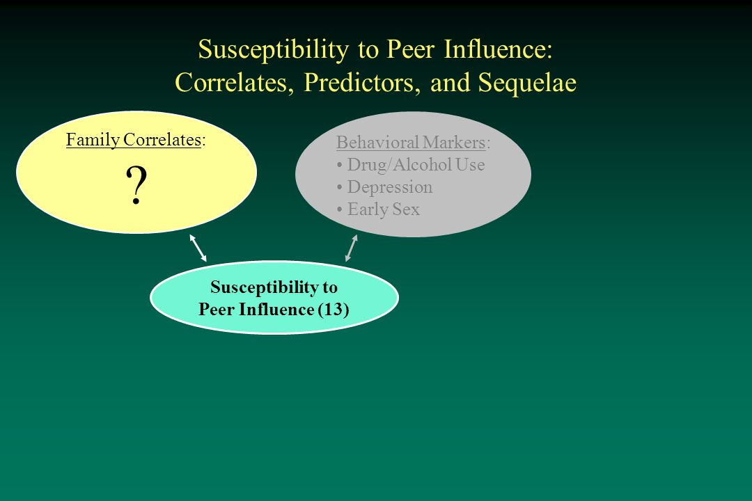 Susceptibility to Peer Influence: Correlates, Predictors, and Sequelae Susceptibility to Peer Influence (13) Behavioral Markers: Drug/Alcohol Use Depression Early Sex Family Correlates: