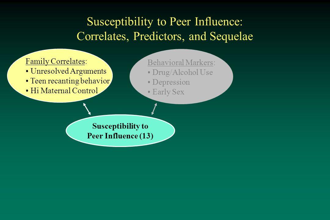 Susceptibility to Peer Influence: Correlates, Predictors, and Sequelae Susceptibility to Peer Influence (13) Family Correlates: Unresolved Arguments Teen recanting behavior Hi Maternal Control Susceptibility to Peer Influence (14) Family Predictors: .