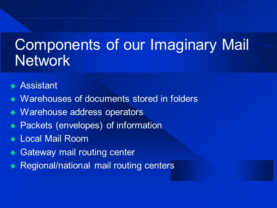 Components of our Imaginary Mail Network  Assistant  Warehouses of documents stored in folders  Warehouse address operators  Packets (envelopes) of information  Local Mail Room  Gateway mail routing center  Regional/national mail routing centers