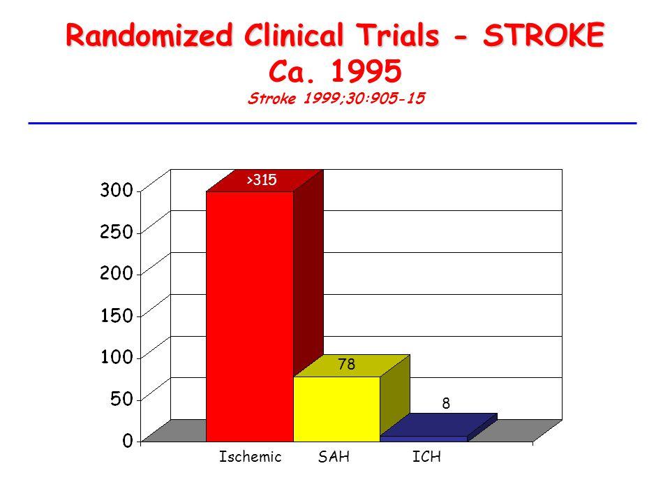 Randomized Clinical Trials - STROKE Randomized Clinical Trials - STROKE Ca. 1995 Stroke 1999;30:905-15 Ischemic SAH ICH >315 78 8