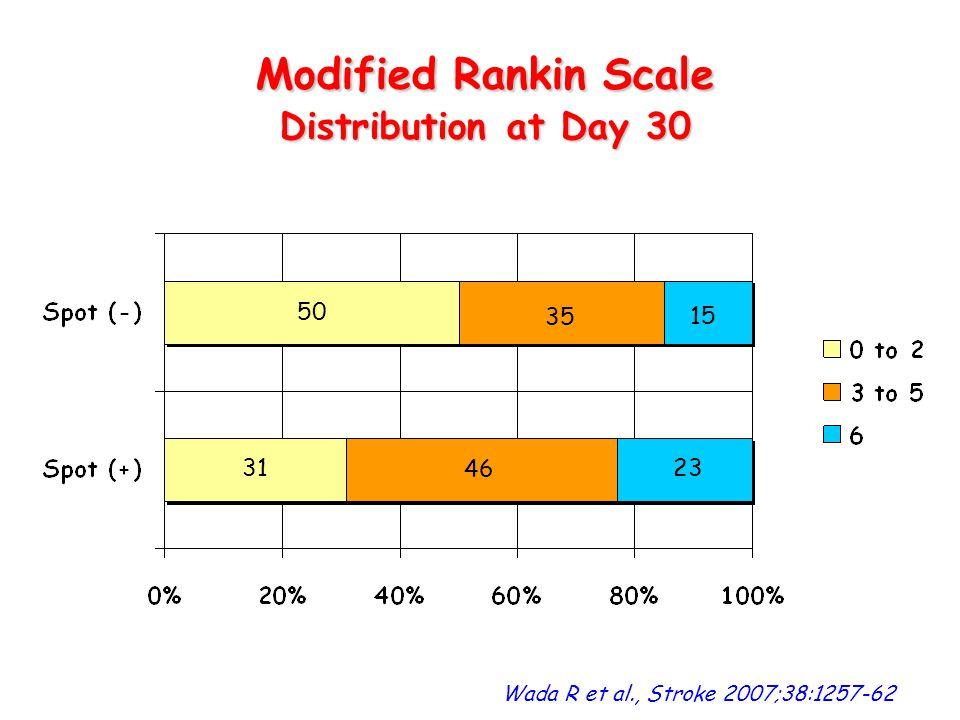 Modified Rankin Scale Distribution at Day 30 50 35 15 31 46 23 Wada R et al., Stroke 2007;38:1257-62