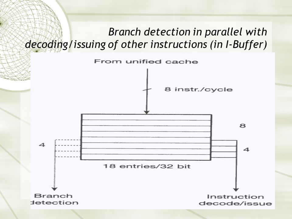 Branch detection in parallel with decoding/issuing of other instructions (in I-Buffer)