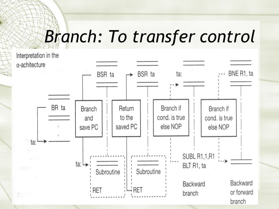 More branch problems  Conditional branch could cause an even longer penalty  evaluation of the specified condition needs an extra cycle  waiting for unresolved condition (the result is not yet ready)  e.g.