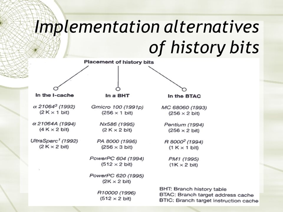 Implementation alternatives of history bits