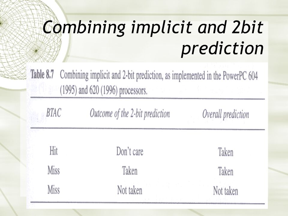 Combining implicit and 2bit prediction