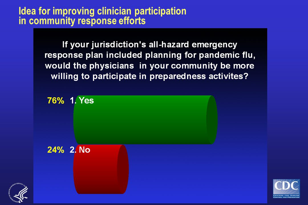 Idea for improving clinician participation in community response efforts