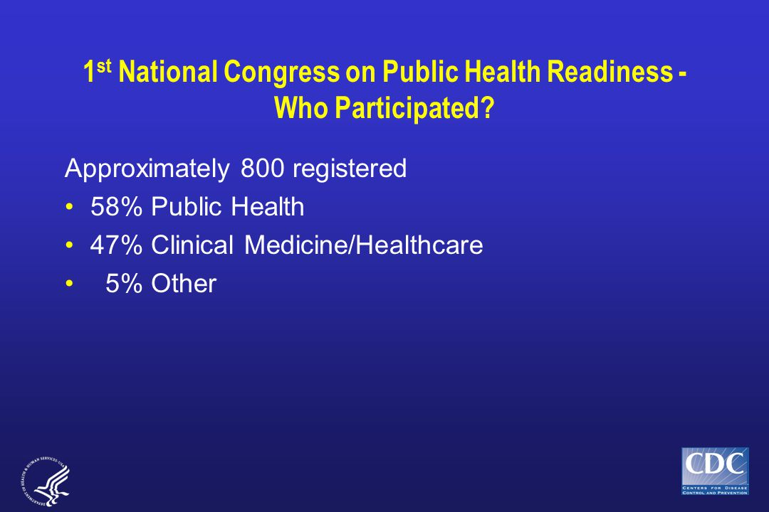 1 st National Congress on Public Health Readiness - Who Participated.