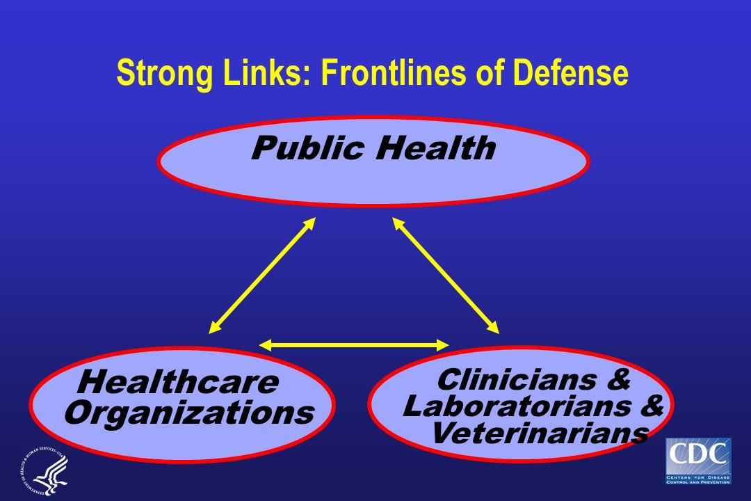 Clinicians & Laboratorians & Veterinarians Public Health Healthcare Organizations Strong Links: Frontlines of Defense