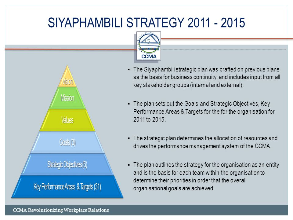 SIYAPHAMBILI STRATEGY 2011 - 2015 CCMA Revolutionizing Workplace Relations 15  The Siyaphambili strategic plan was crafted on previous plans as the basis for business continuity, and includes input from all key stakeholder groups (internal and external).