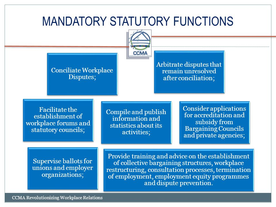 MANDATORY STATUTORY FUNCTIONS CCMA Revolutionizing Workplace Relations 5 Conciliate Workplace Disputes; Arbitrate disputes that remain unresolved after conciliation; Facilitate the establishment of workplace forums and statutory councils; Compile and publish information and statistics about its activities; Consider applications for accreditation and subsidy from Bargaining Councils and private agencies; Supervise ballots for unions and employer organizations; Provide training and advice on the establishment of collective bargaining structures, workplace restructuring, consultation processes, termination of employment, employment equity programmes and dispute prevention.