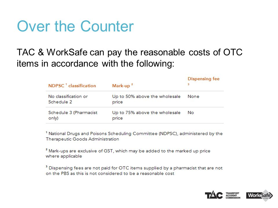 Over the Counter TAC & WorkSafe can pay the reasonable costs of OTC items in accordance with the following: