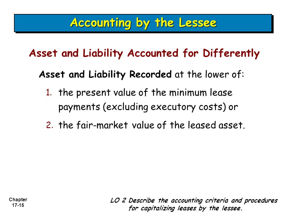 Chapter 17-15 Asset and Liability Recorded at the lower of: 1. the present value of the minimum lease payments (excluding executory costs) or 2. the f
