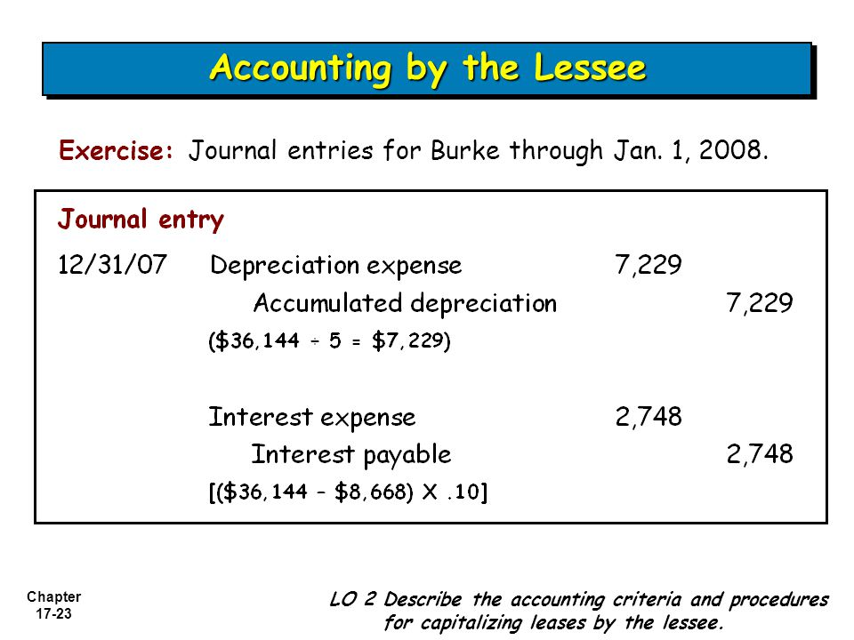 Chapter 17-23 Exercise: Journal entries for Burke through Jan. 1, 2008. LO 2 Describe the accounting criteria and procedures for capitalizing leases b
