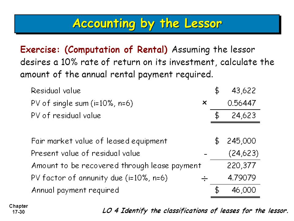 Chapter 17-30 Accounting by the Lessor LO 4 Identify the classifications of leases for the lessor.