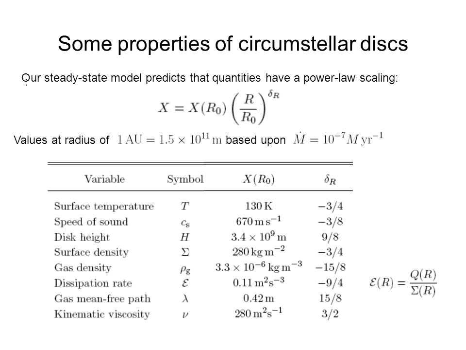Some properties of circumstellar discs : Our steady-state model predicts that quantities have a power-law scaling: Values at radius of based upon