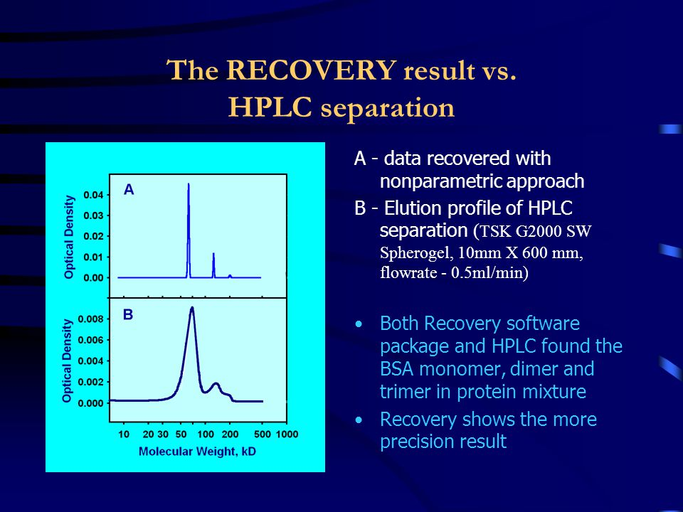 The RECOVERY result vs. HPLC separation A - data recovered with nonparametric approach B - Elution profile of HPLC separation ( TSK G2000 SW Spherogel