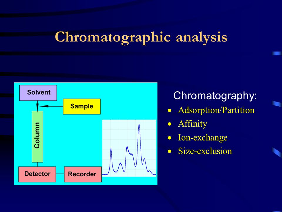 Chromatographic analysis Chromatography:  Adsorption/Partition  Affinity  Ion-exchange  Size-exclusion