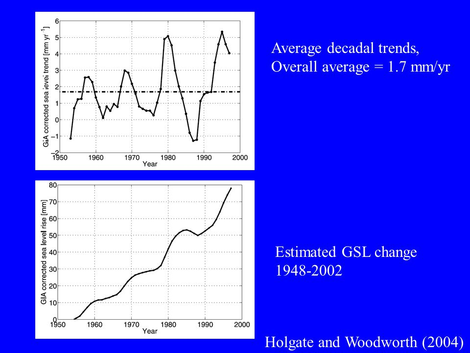 Average decadal trends, Overall average = 1.7 mm/yr Estimated GSL change Holgate and Woodworth (2004)