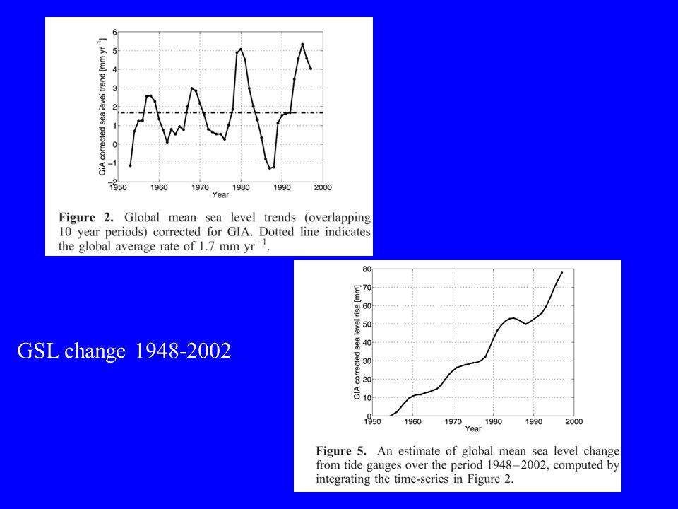 GSL change 1948-2002