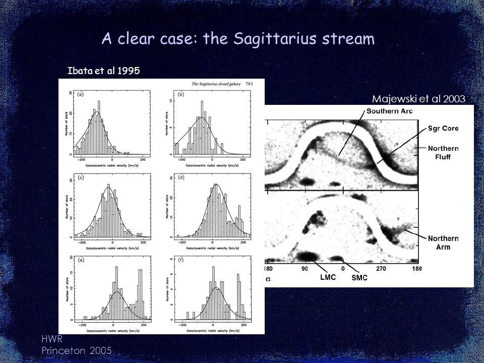 HWR Princeton 2005 A clear case: the Sagittarius stream Majewski et al 2003 Ibata et al 1995