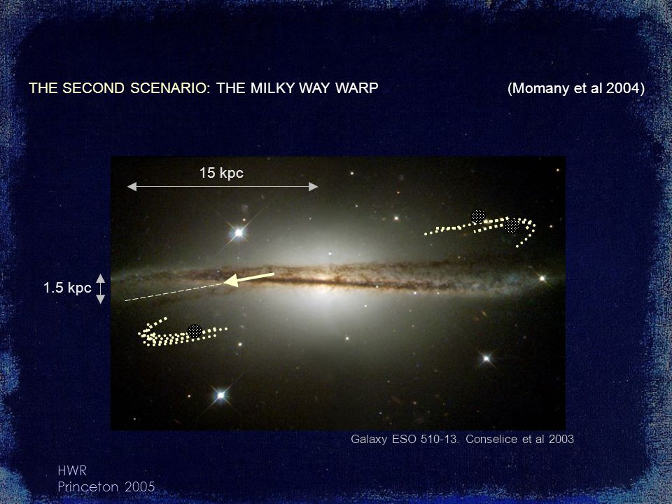 HWR Princeton 2005 Galaxy ESO 510-13. Conselice et al 2003 THE SECOND SCENARIO: THE MILKY WAY WARP (Momany et al 2004) 15 kpc 1.5 kpc