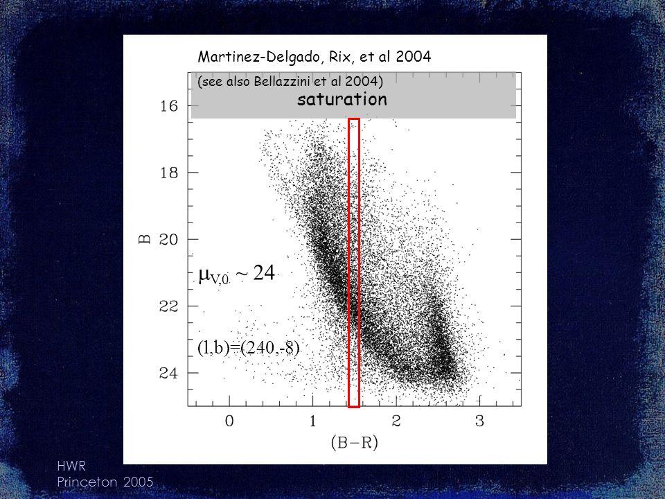 HWR Princeton 2005 saturation  V,0 ~ 24 (l,b)=(240,-8) Martinez-Delgado, Rix, et al 2004 (see also Bellazzini et al 2004)