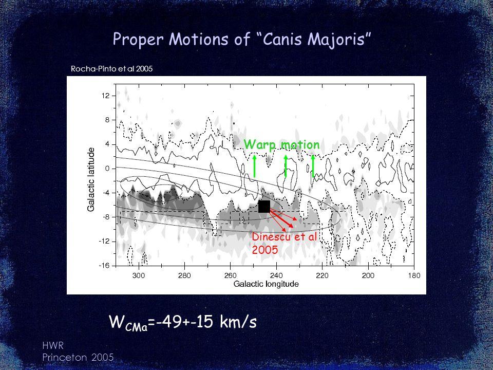 """HWR Princeton 2005 Proper Motions of """"Canis Majoris"""" Rocha-Pinto et al 2005 Dinescu et al 2005 Warp motion W CMa =-49+-15 km/s"""