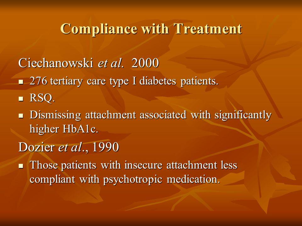 Compliance with Treatment Ciechanowski et al. 2000 276 tertiary care type I diabetes patients. 276 tertiary care type I diabetes patients. RSQ. RSQ. D