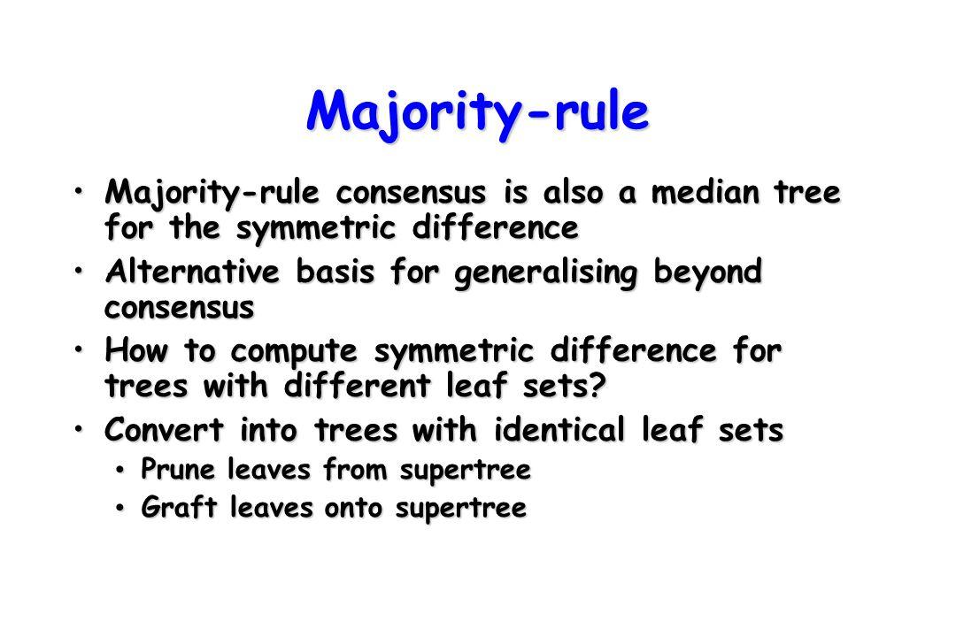 ML Supertrees