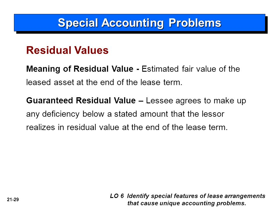 21-29 Meaning of Residual Value - Estimated fair value of the leased asset at the end of the lease term.