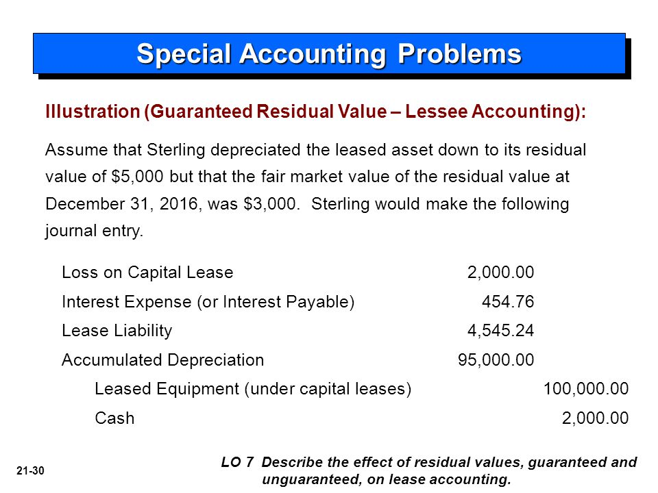 21-30 Assume that Sterling depreciated the leased asset down to its residual value of $5,000 but that the fair market value of the residual value at December 31, 2016, was $3,000.