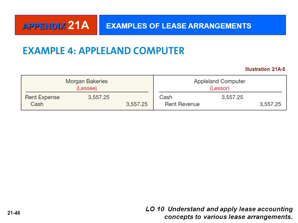 21-46 Illustration 21A-5 LO 10 Understand and apply lease accounting concepts to various lease arrangements.