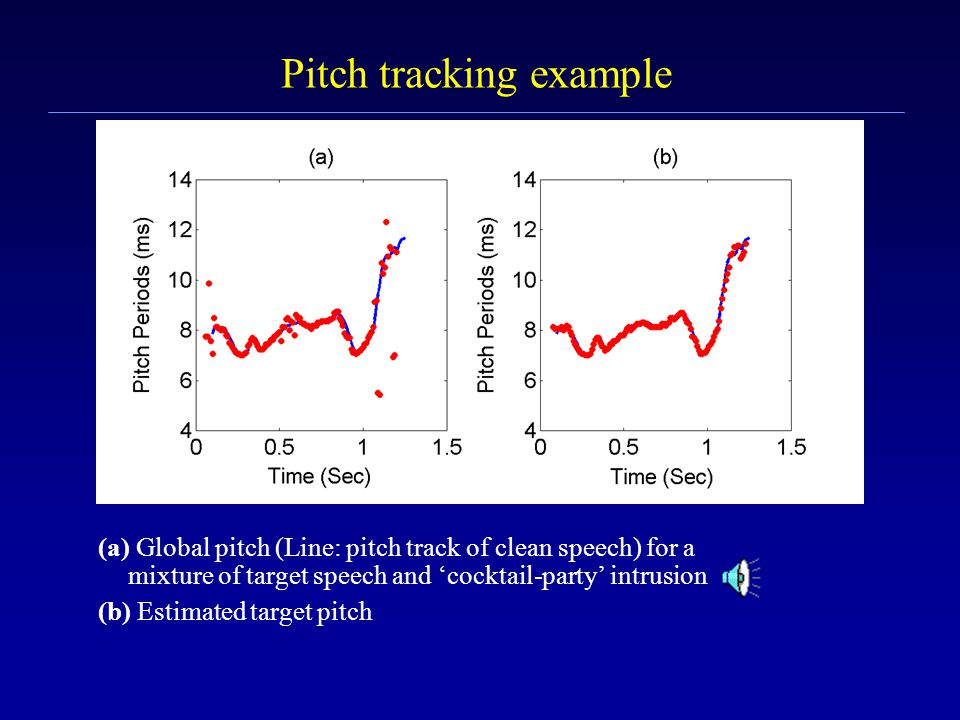 Pitch tracking l Pitch periods of target speech are estimated from the segregated speech stream l Estimated pitch periods are checked and re-estimated